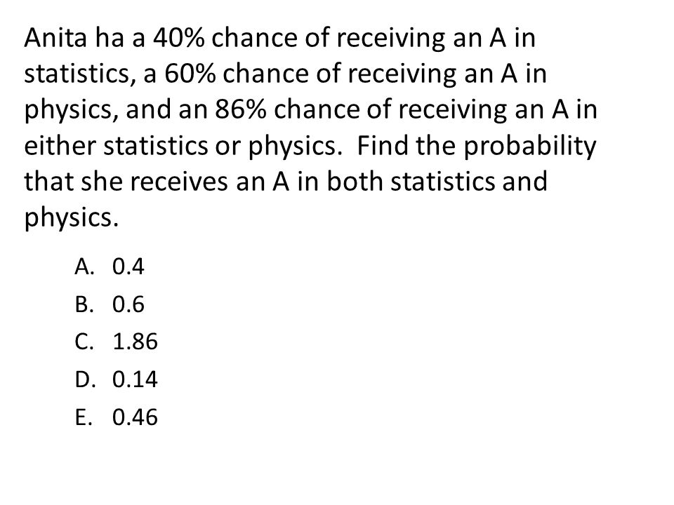 Anita ha a 40% chance of receiving an A in statistics, a 60% chance of receiving an A in physics, and an 86% chance of receiving an A in either statistics or physics. Find the probability that she receives an A in both statistics and physics.