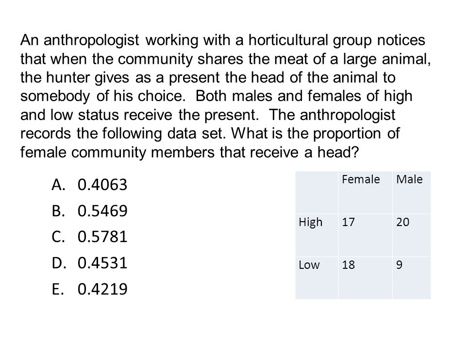 An anthropologist working with a horticultural group notices that when the community shares the meat of a large animal, the hunter gives as a present the head of the animal to somebody of his choice. Both males and females of high and low status receive the present. The anthropologist records the following data set. What is the proportion of female community members that receive a head