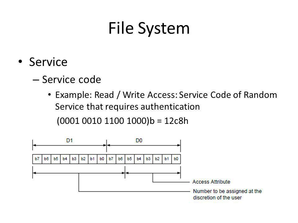 File System Service Service code