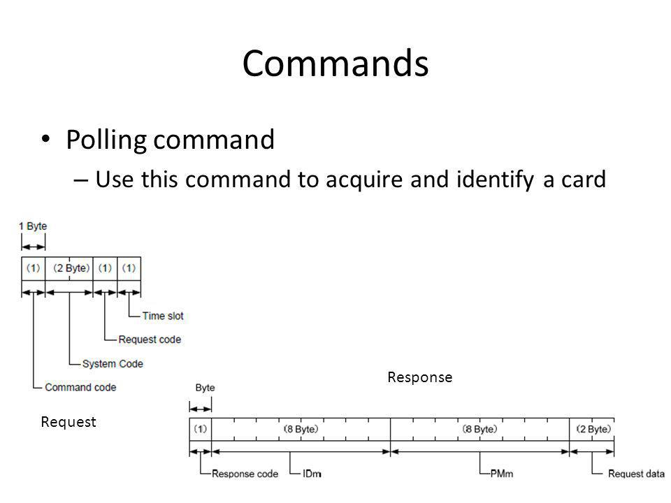 Commands Polling command