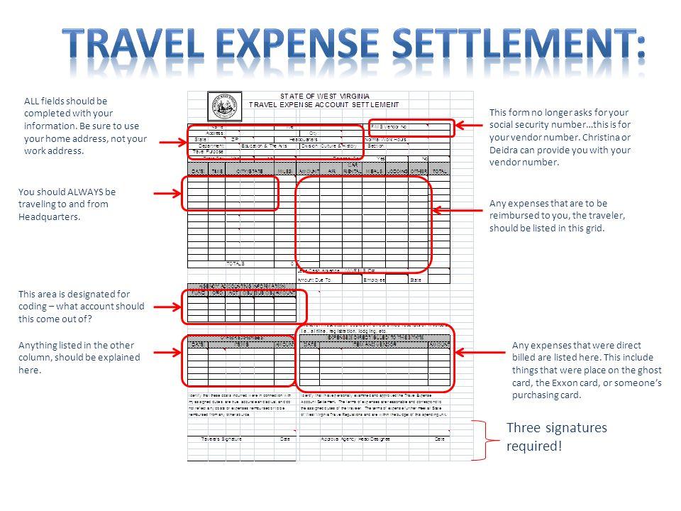 Travel Expense Settlement: