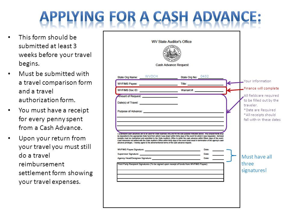 Applying for a Cash advance: