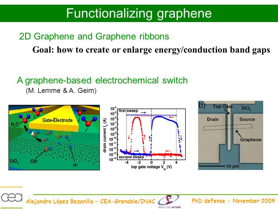 Functionalizing graphene
