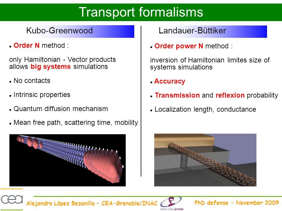 Transport formalisms Kubo-Greenwood Landauer-Büttiker Order N method :