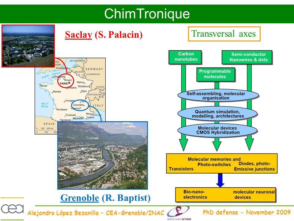 ChimTronique Transversal axes Saclay (S. Palacin)