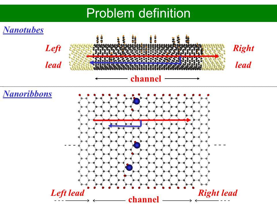 Problem definition Nanotubes Left lead Right lead channel Nanoribbons