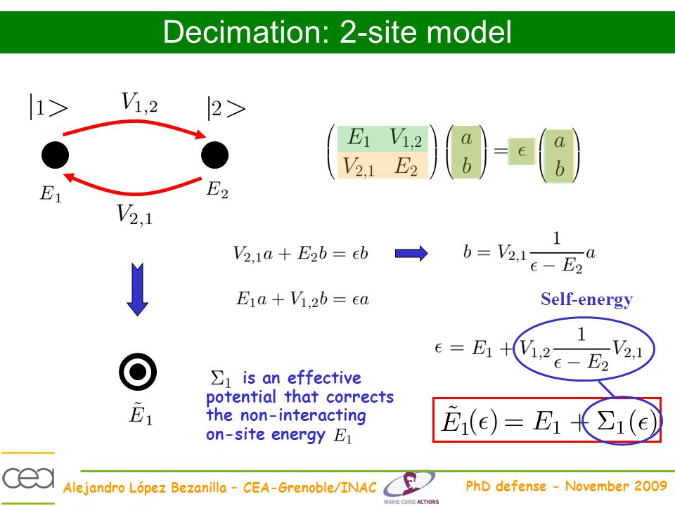 Decimation: 2-site model
