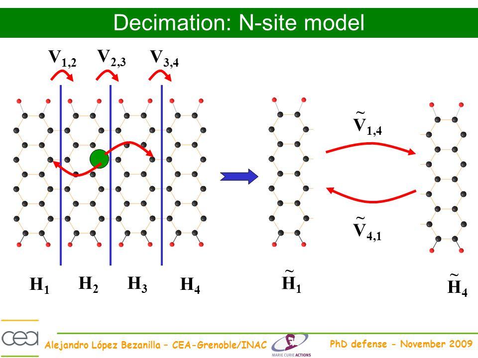 Decimation: N-site model