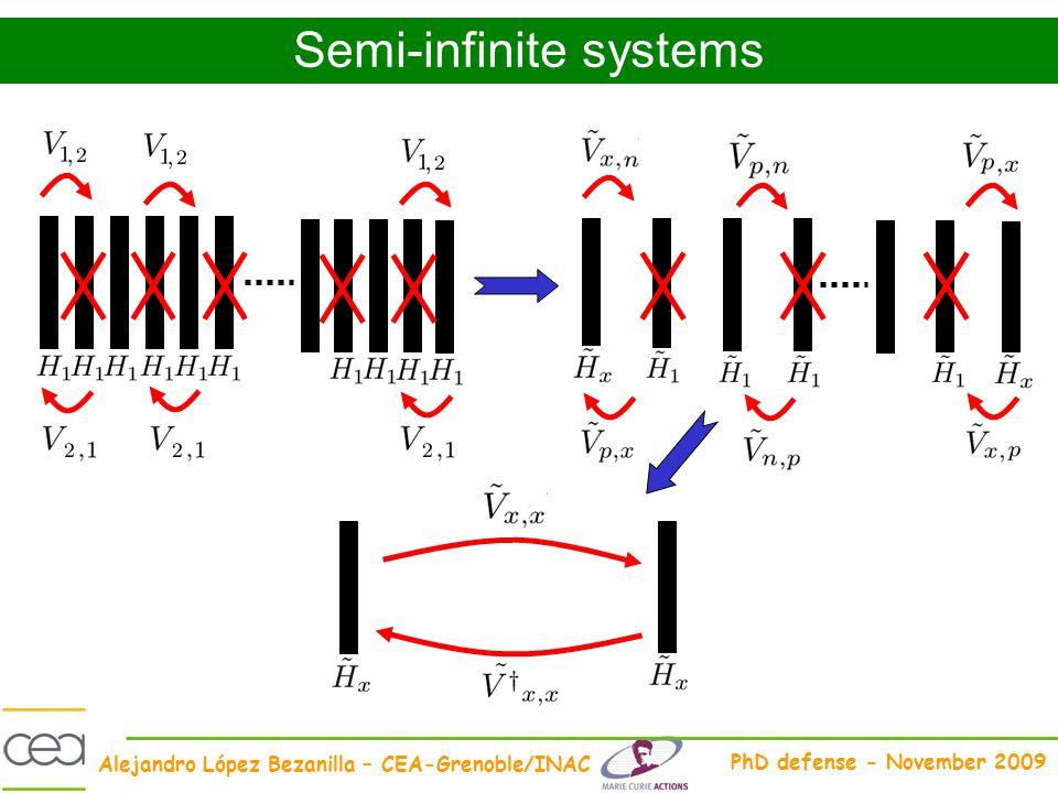 Semi-infinite systems