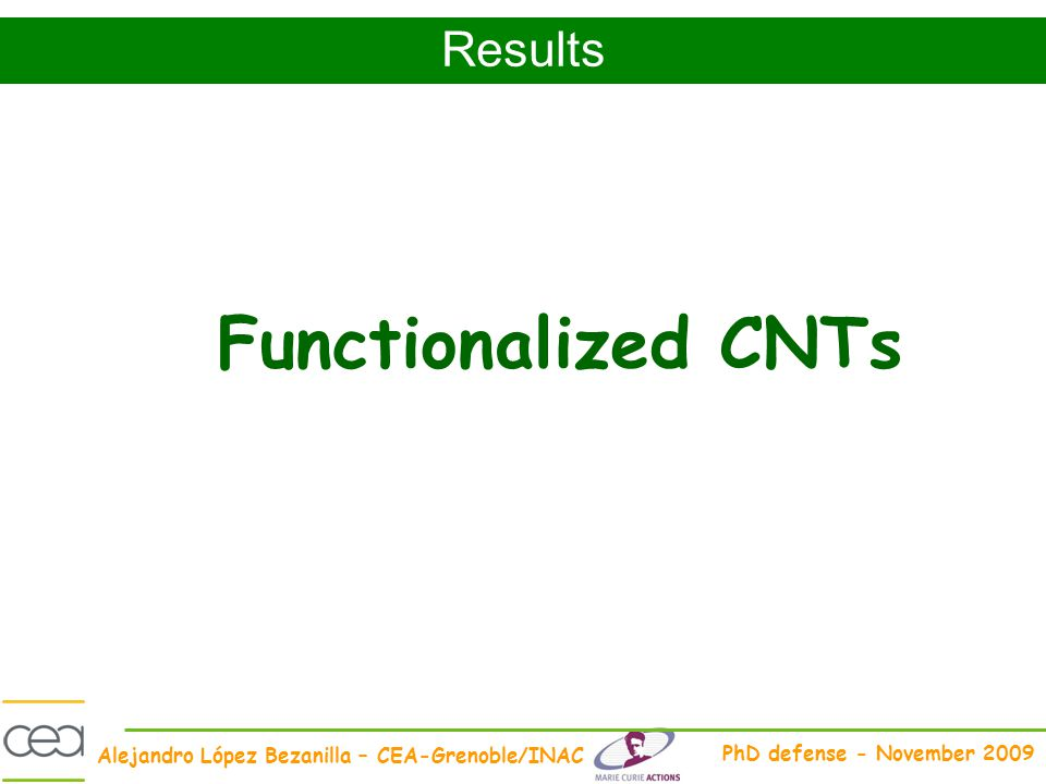 Results Functionalized CNTs