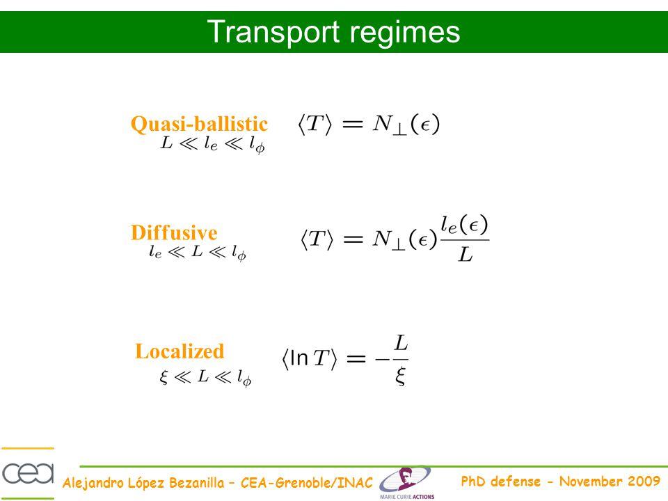 Transport regimes Quasi-ballistic Diffusive Localized