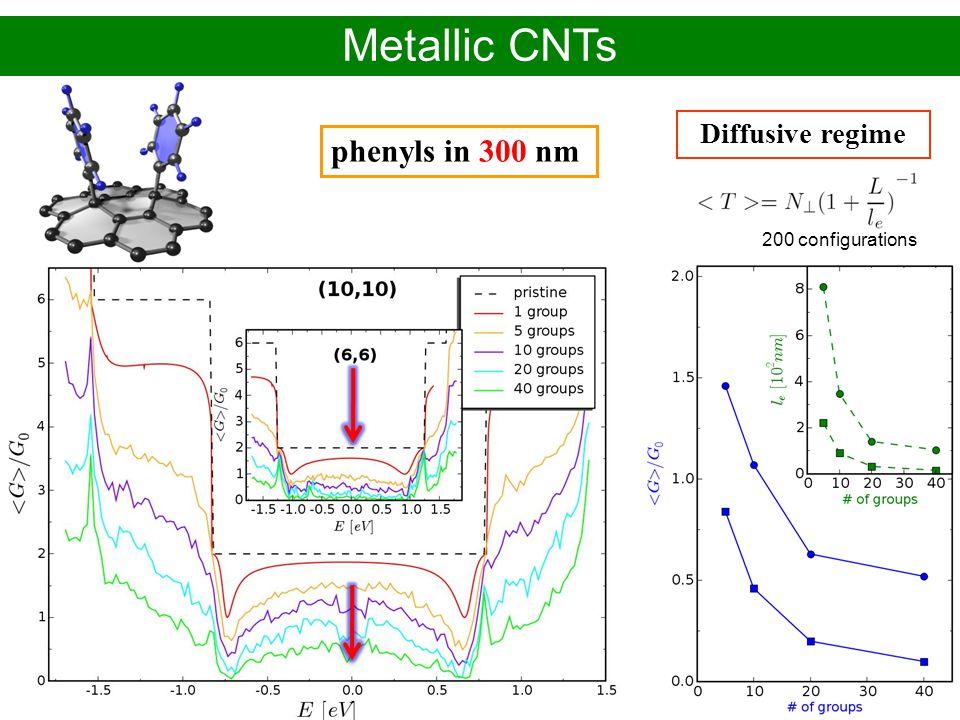Metallic CNTs Diffusive regime phenyls in 300 nm 200 configurations