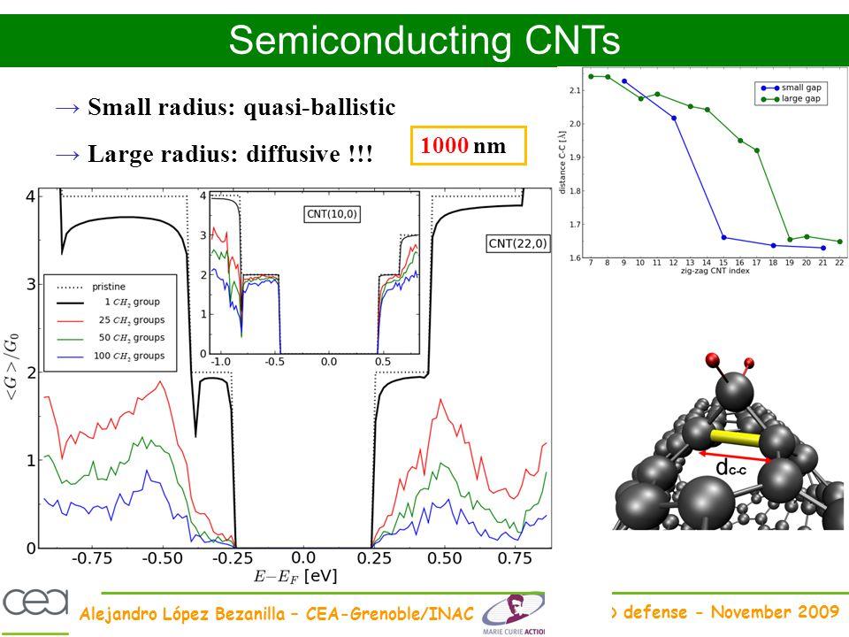 Semiconducting CNTs → Small radius: quasi-ballistic