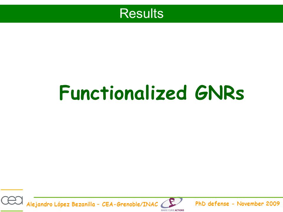 Results Functionalized GNRs