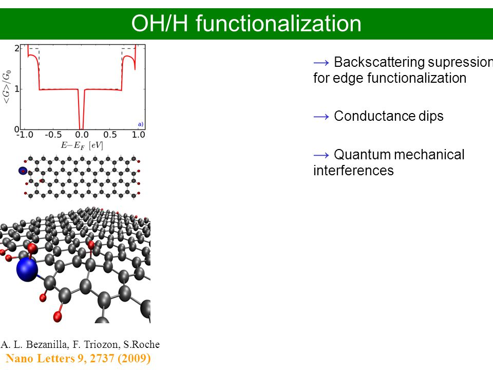 OH/H functionalization