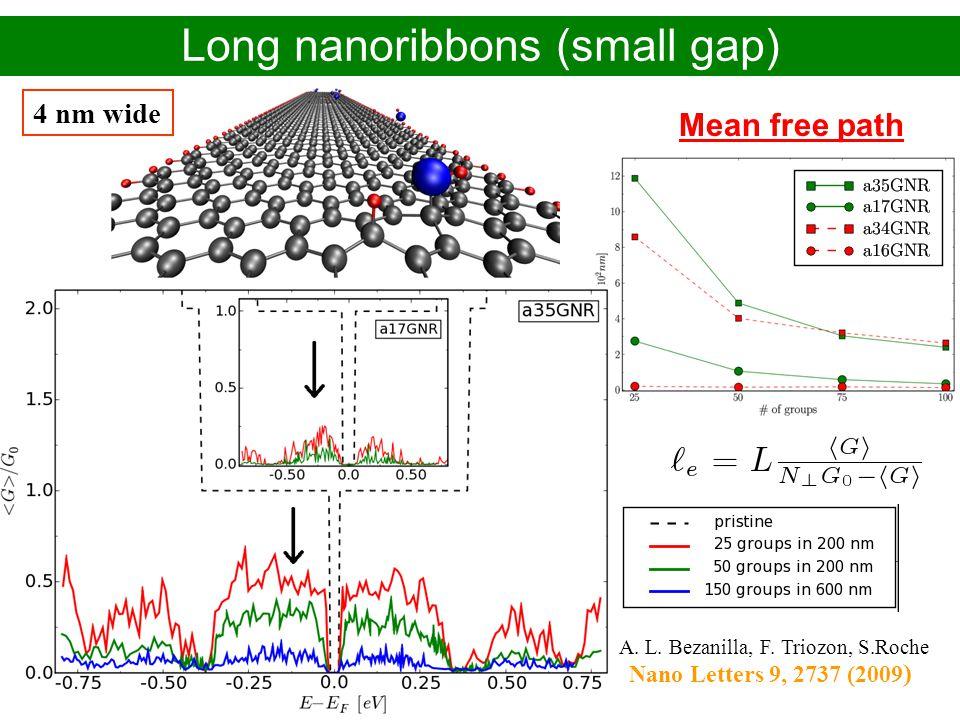 Long nanoribbons (small gap)
