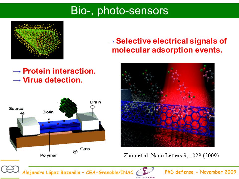 → Selective electrical signals of molecular adsorption events.