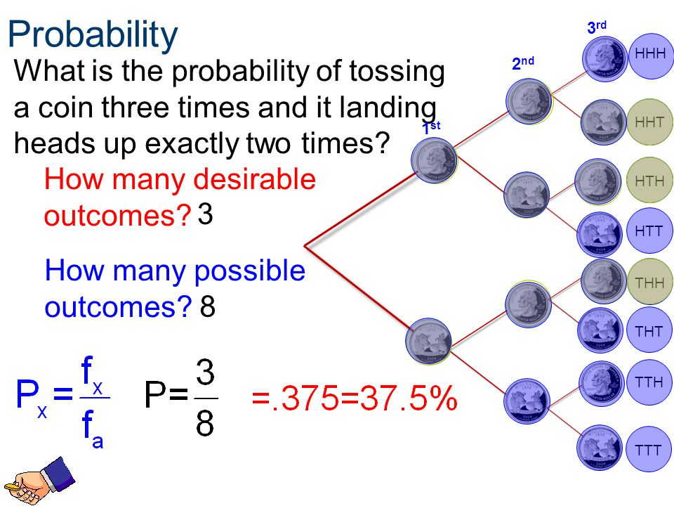 Probability Probability. Principles of EngineeringTM. Unit 4 – Lesson 4.1 - Statistics. 3rd. HHH.