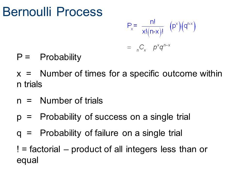 Bernoulli Process P = Probability