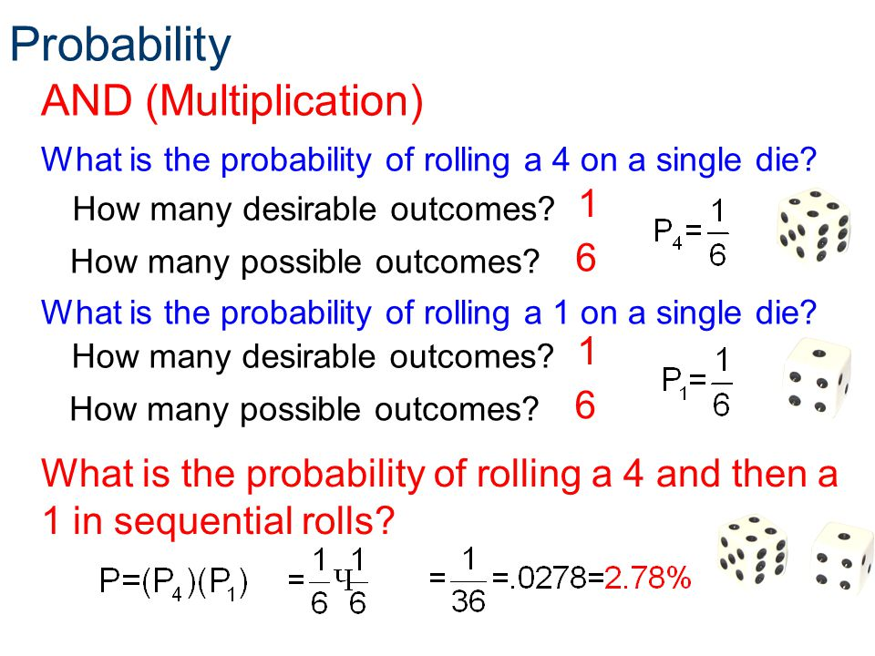 Probability AND (Multiplication) 1 6 1 6