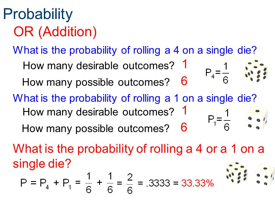 Probability OR (Addition) 1 6 1 6