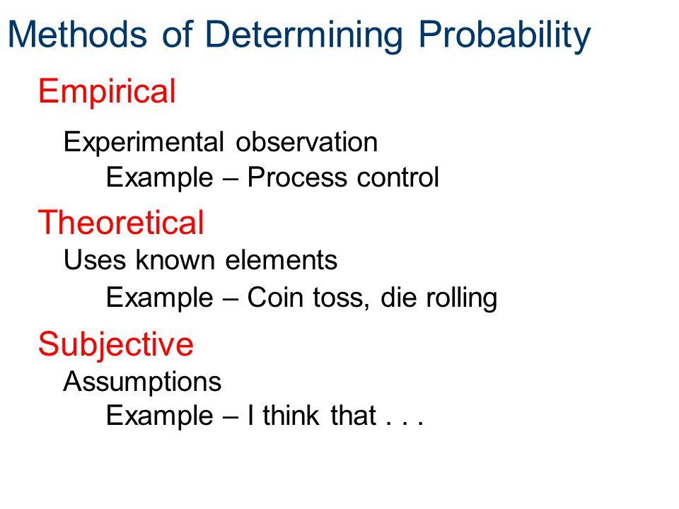 Methods of Determining Probability