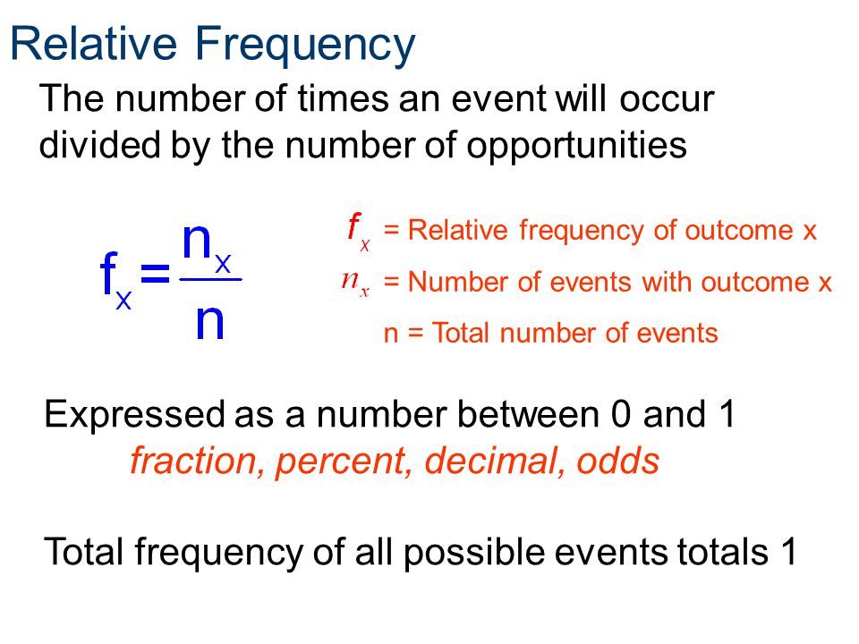Relative Frequency Probability. Principles of EngineeringTM. Unit 4 – Lesson Statistics.