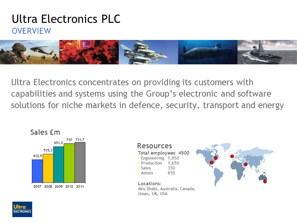 Ultra Electronics PLC OVERVIEW