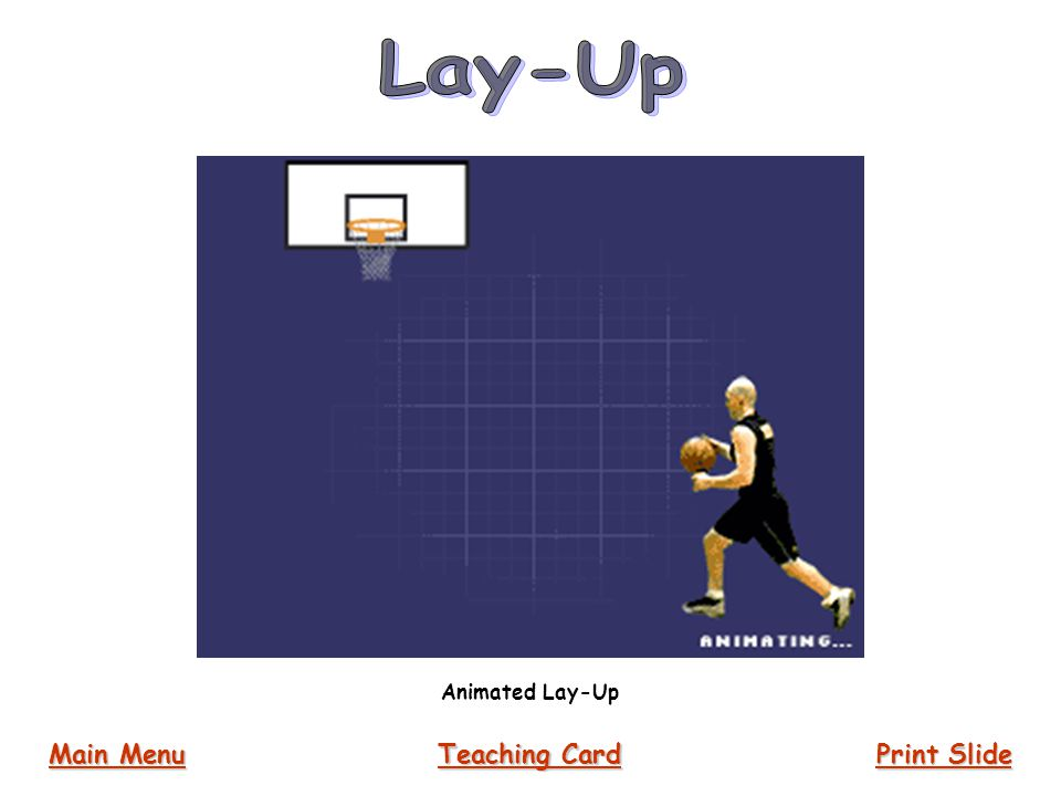 Lay-Up Animated Lay-Up Main Menu Teaching Card Print Slide