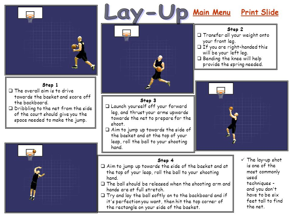 Lay-Up Main Menu Print Slide Step 2