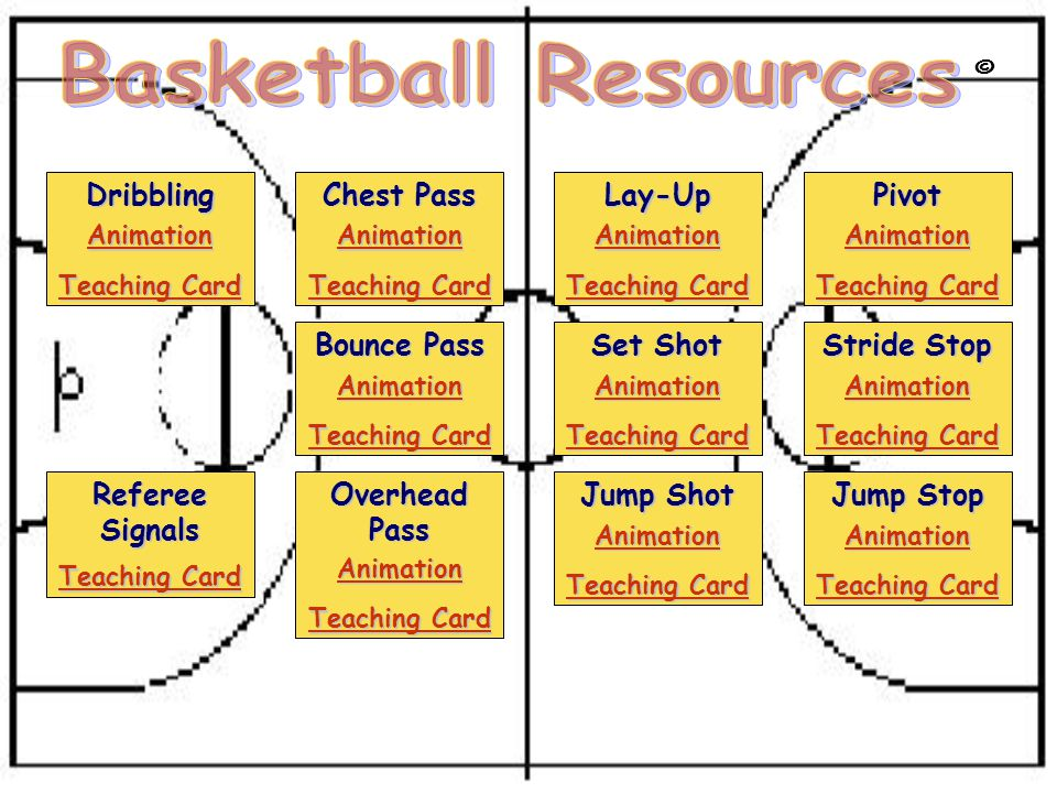 Basketball Resources Dribbling Chest Pass Lay-Up Pivot Bounce Pass