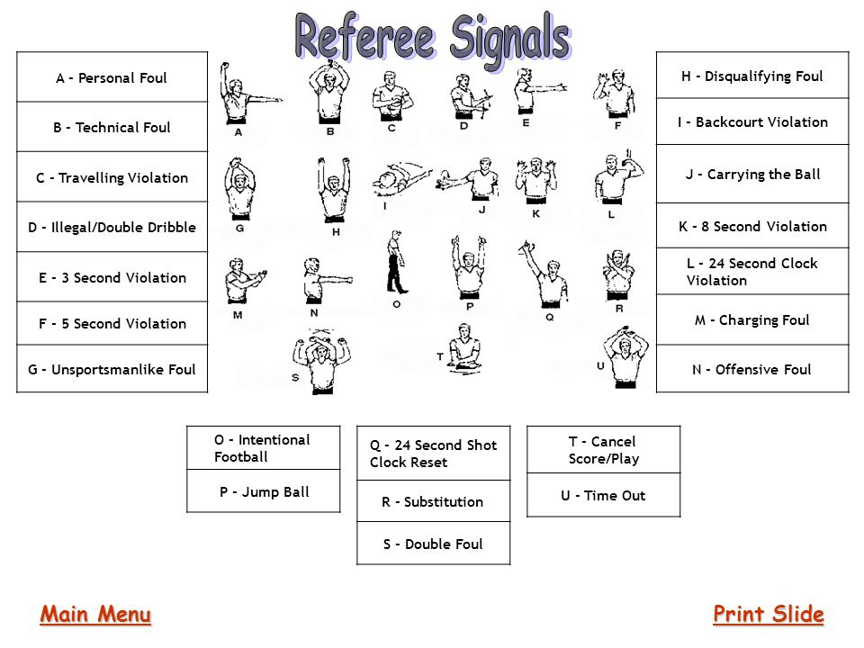 Referee Signals Main Menu Print Slide A - Personal Foul
