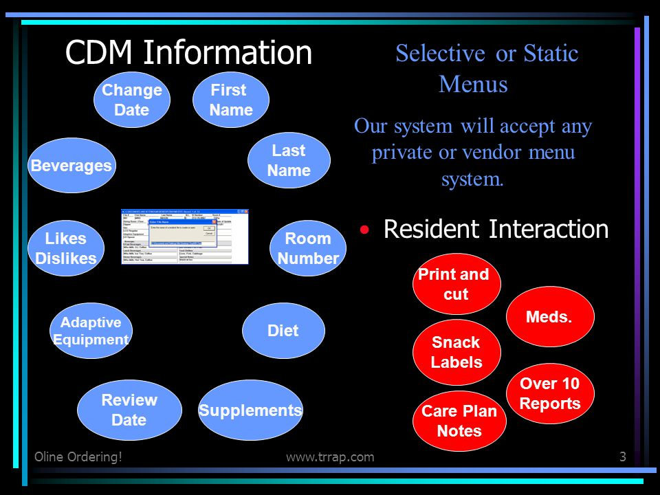 CDM Information Resident Interaction Selective or Static Menus