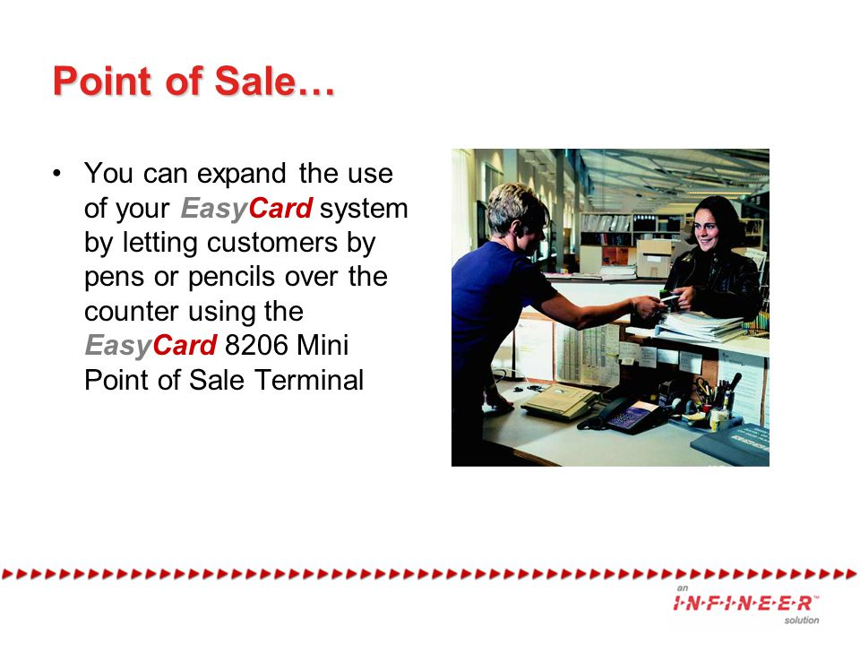 Point of Sale…