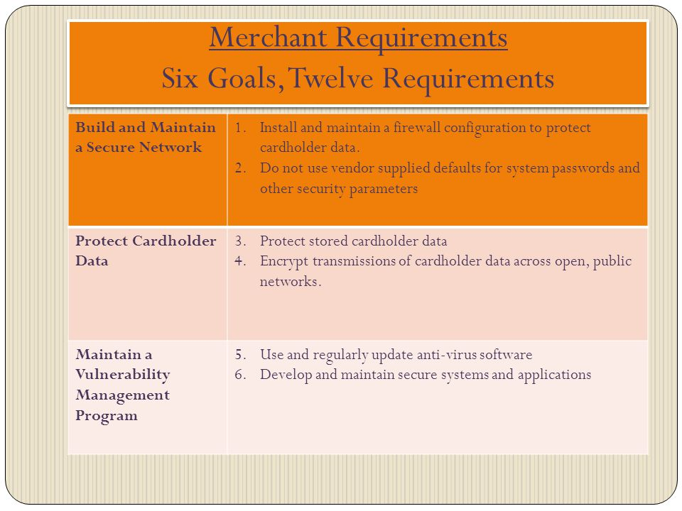 Merchant Requirements Six Goals, Twelve Requirements