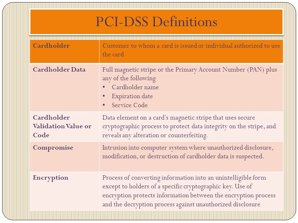 PCI-DSS Definitions Cardholder
