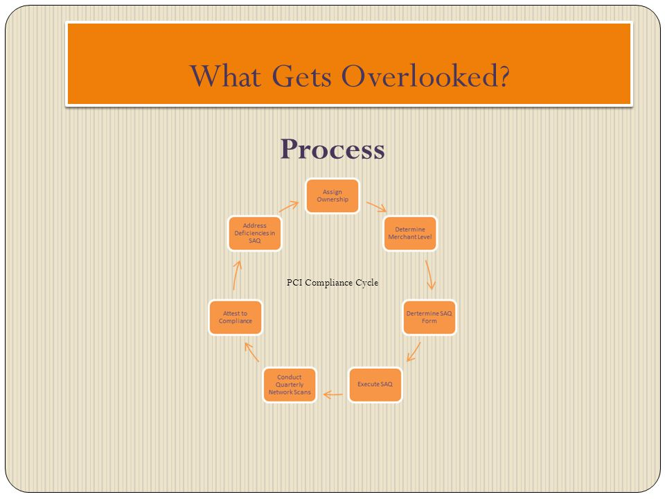 What Gets Overlooked Process PCI Compliance Cycle