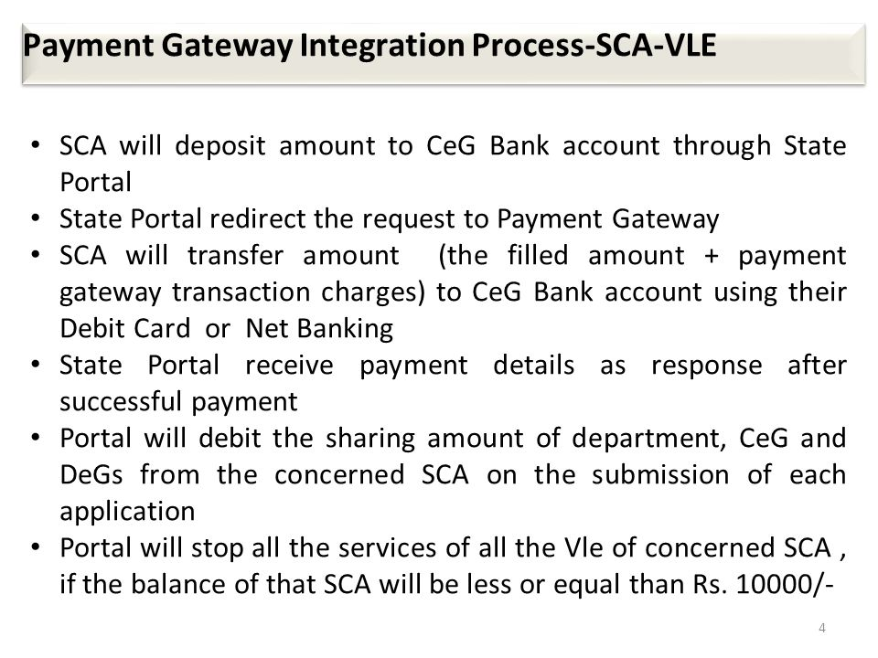Payment Gateway Integration Process-SCA-VLE