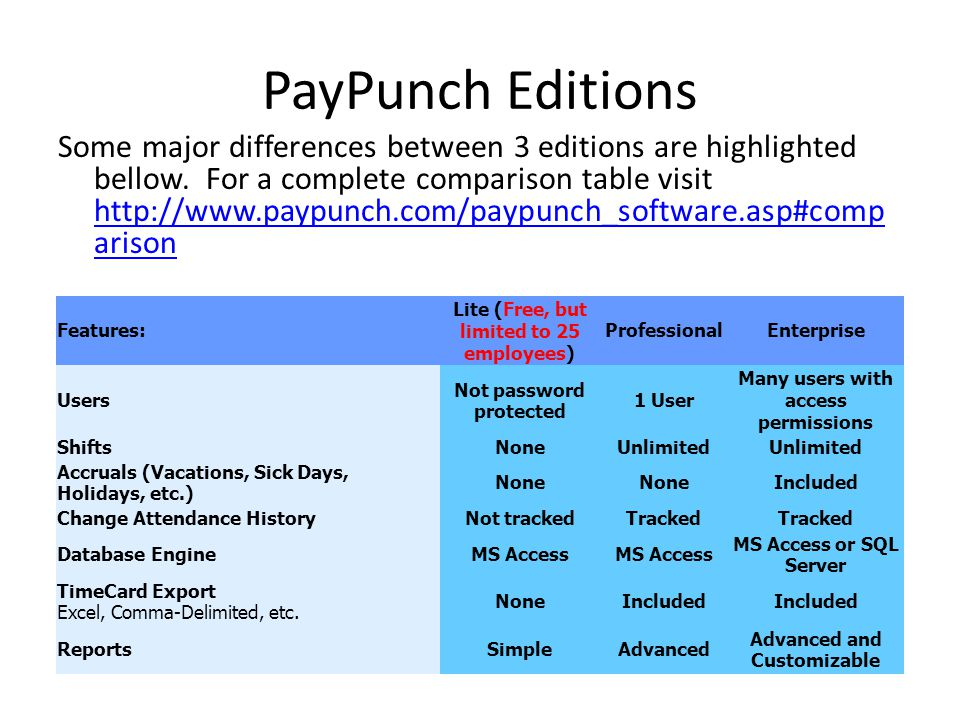 PayPunch Editions