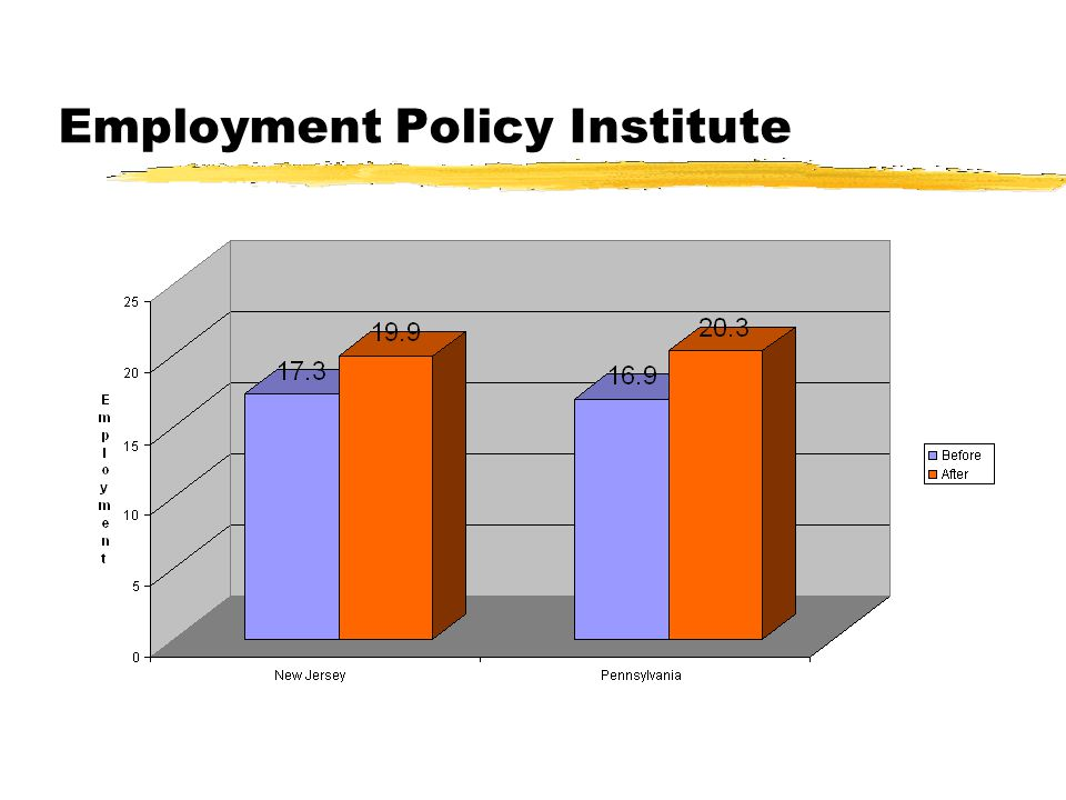 Employment Policy Institute