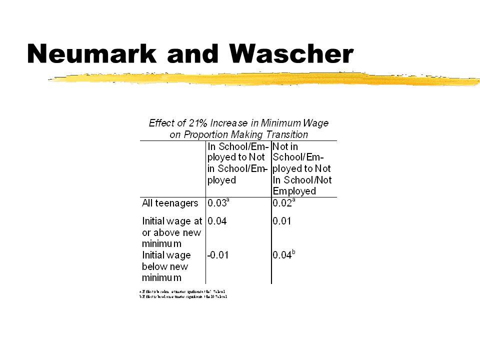 Neumark and Wascher 7