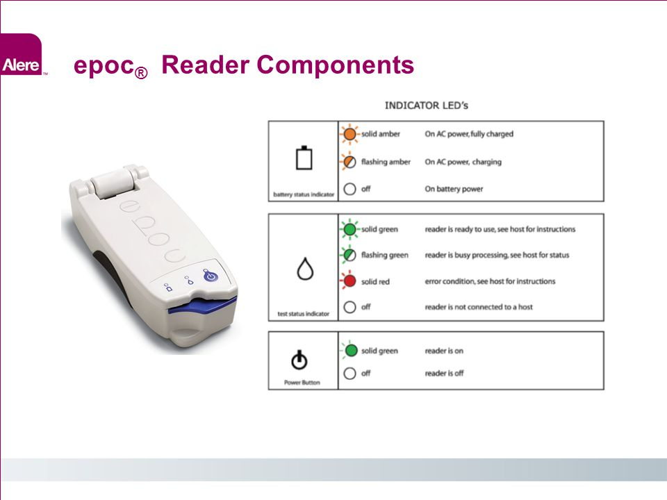 epoc® Reader Components