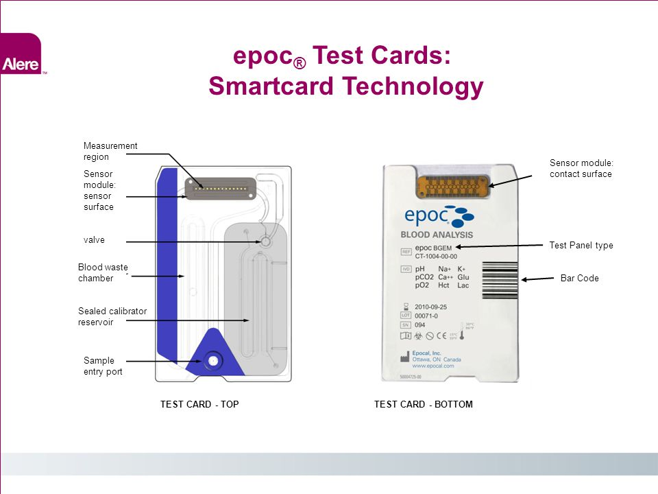 epoc® Test Cards: Smartcard Technology