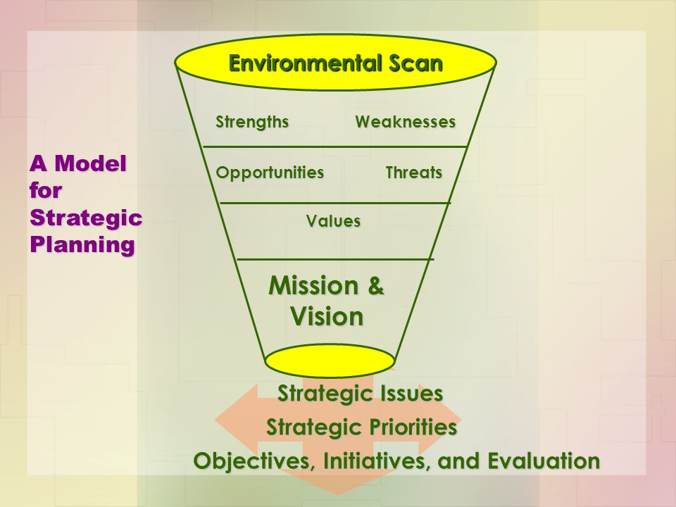 Mission & Vision Environmental Scan A Model for Strategic Planning