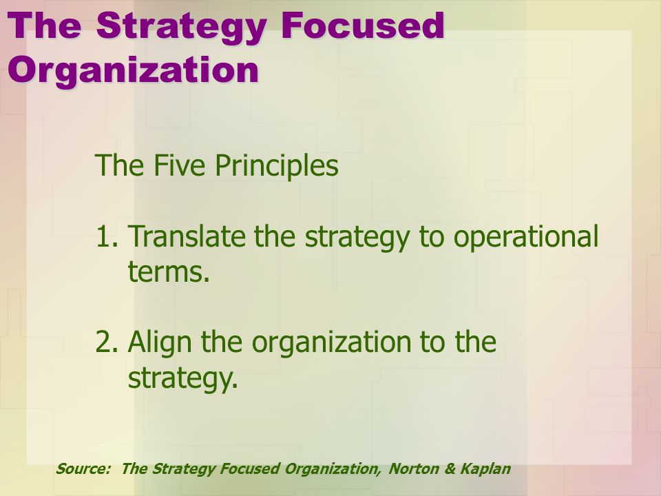 The Strategy Focused Organization The Five Principles