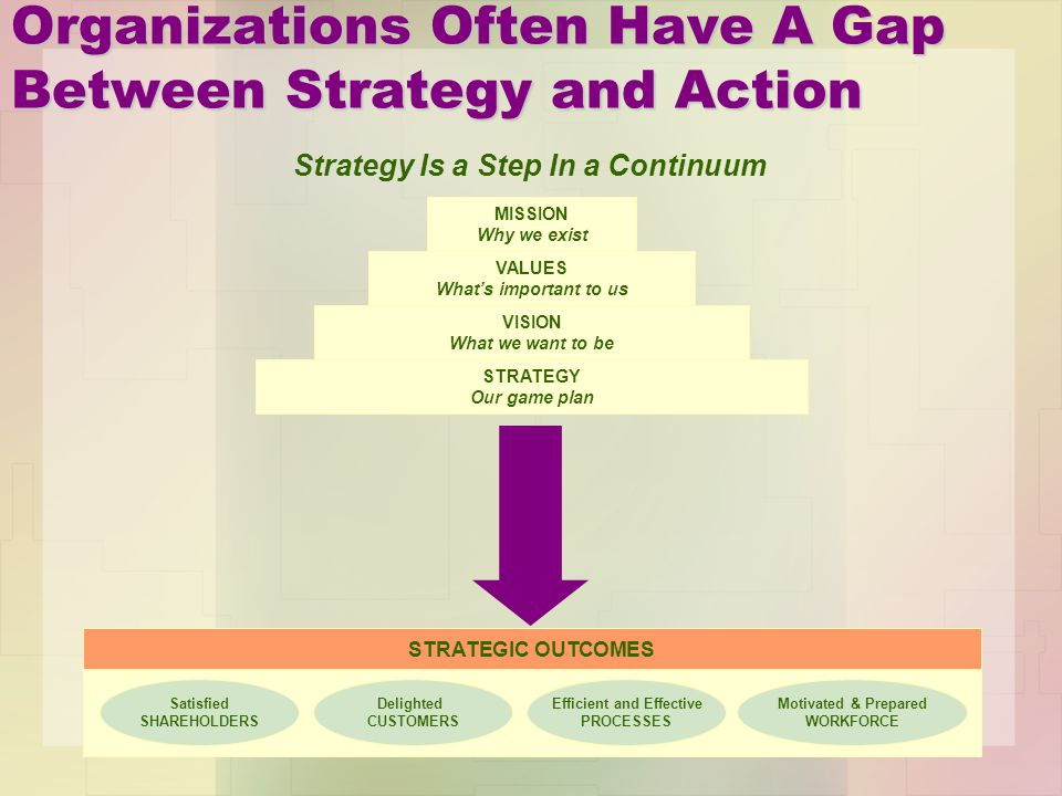 Organizations Often Have A Gap Between Strategy and Action