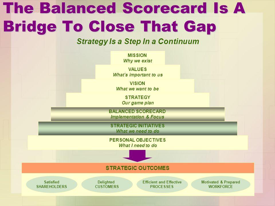 The Balanced Scorecard Is A Bridge To Close That Gap