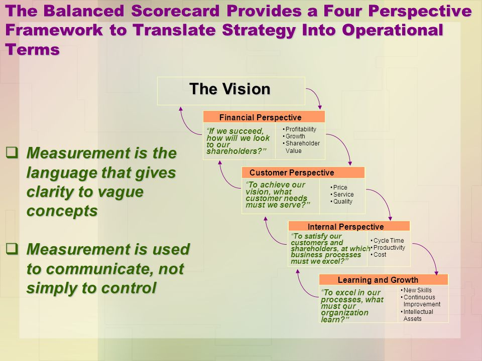 Measurement is the language that gives clarity to vague concepts