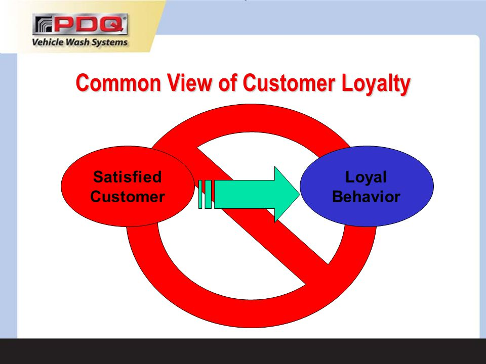 Common View of Customer Loyalty