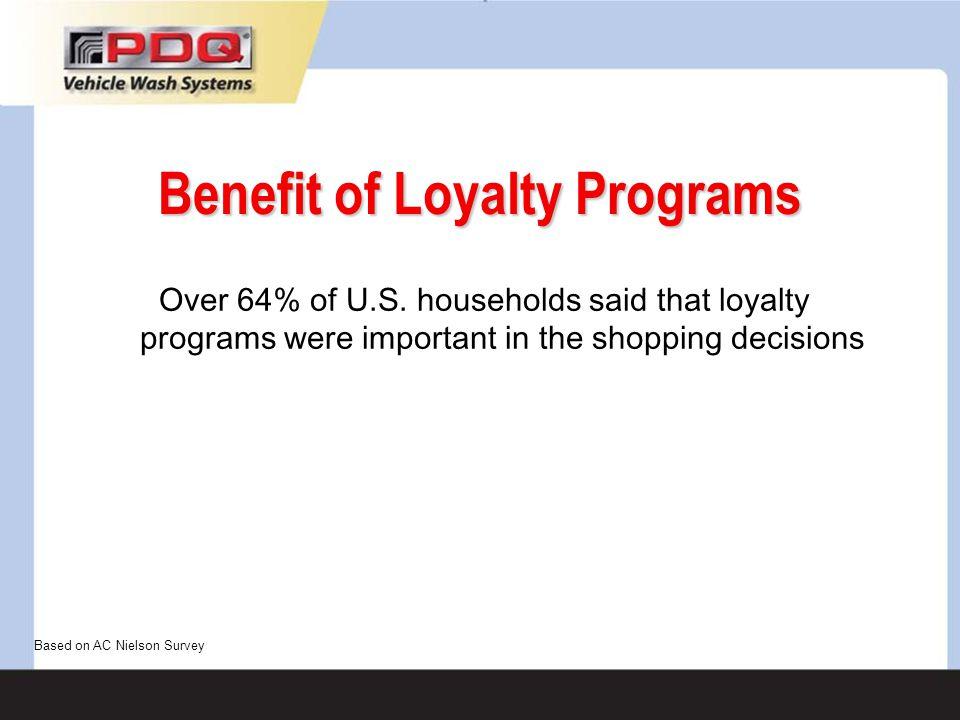 Benefit of Loyalty Programs
